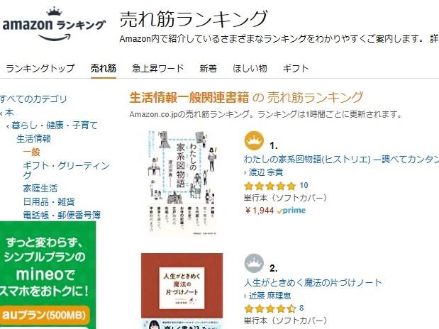 【家系図メルマガ】家系図作成に役立つサイト紹介